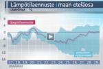 Vuodenvaihteen lämpötilat 2007 alkaen